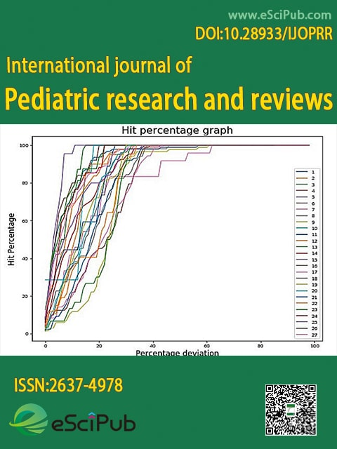 International journal of Pediatric research and reviews