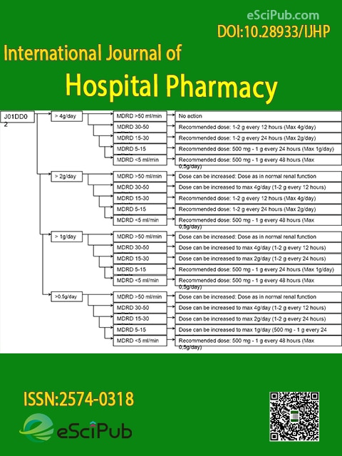 International Journal of Hospital Pharmacy