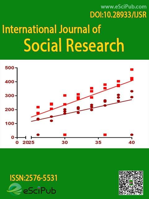 International Journal of social research