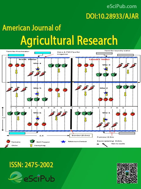 American Journal of Agricultural Research