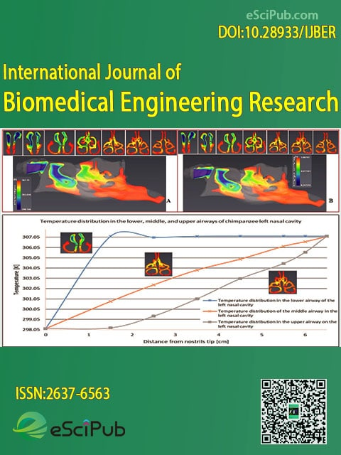 International Journal of Biomedical Engineering Research