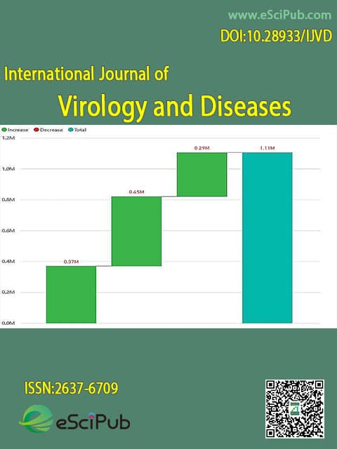 International Journal of Virology and Diseases