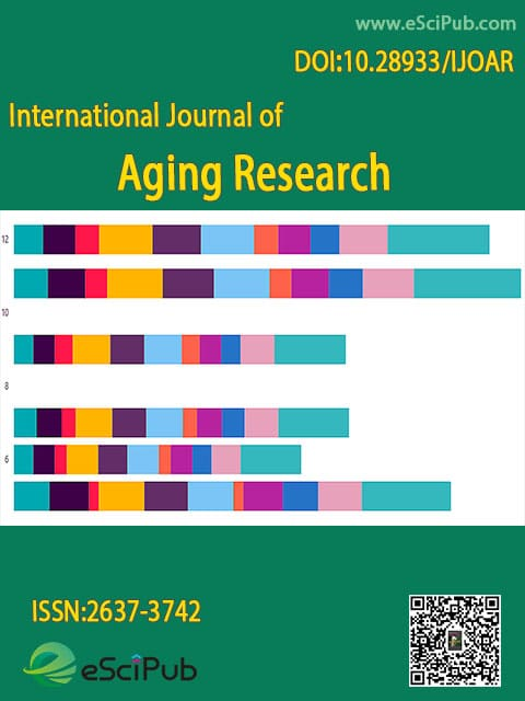international journal of aging research