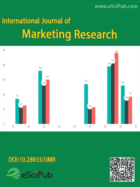 International Journal of Marketing Research