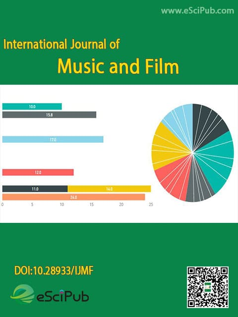 International Journal of Music and Film