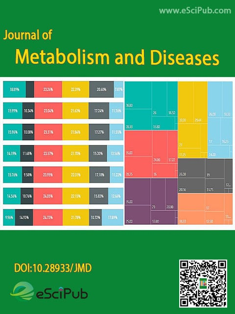 Journal of Metabolism and Diseases