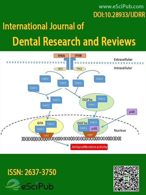 International Journal of Dental Research and Reviews