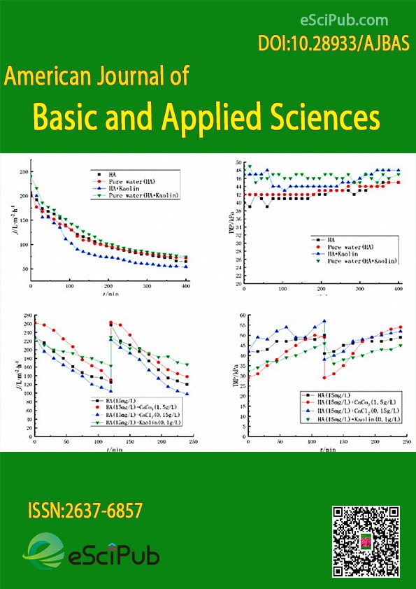 American Journal of Basic and Applied Sciences