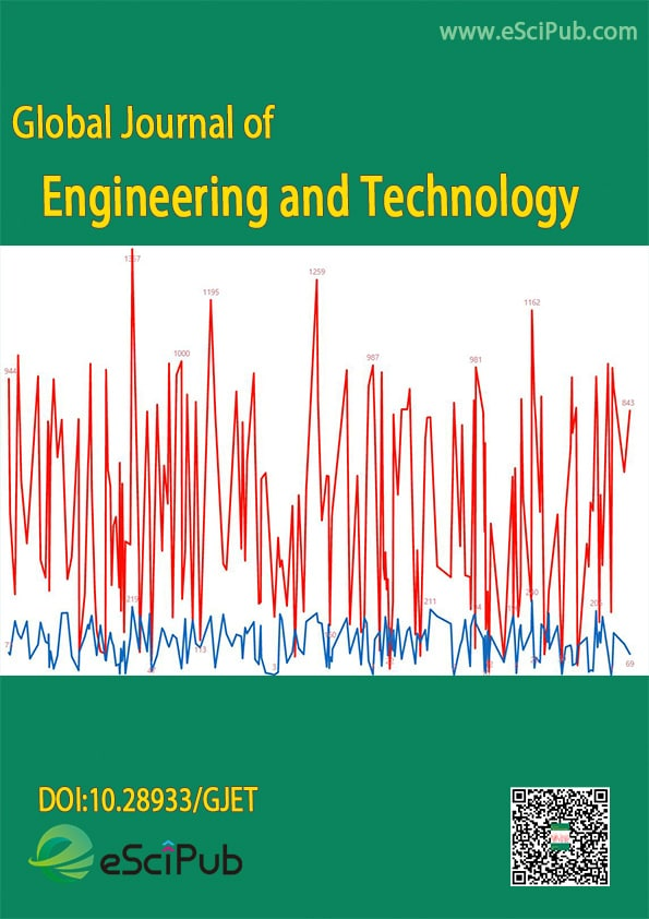 Global journal of Engineering and Technology
